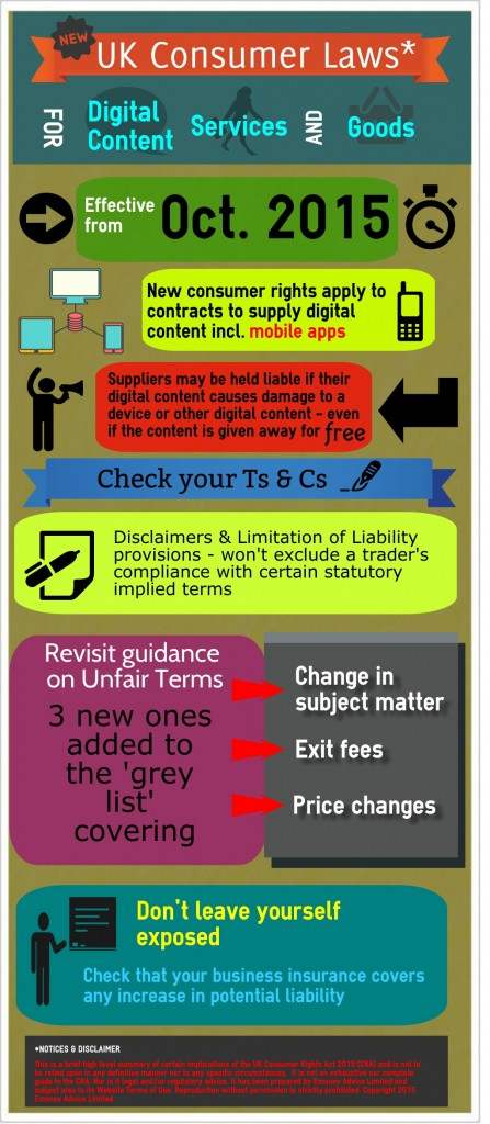 Consumer Rights Act - Unfair Terms photo