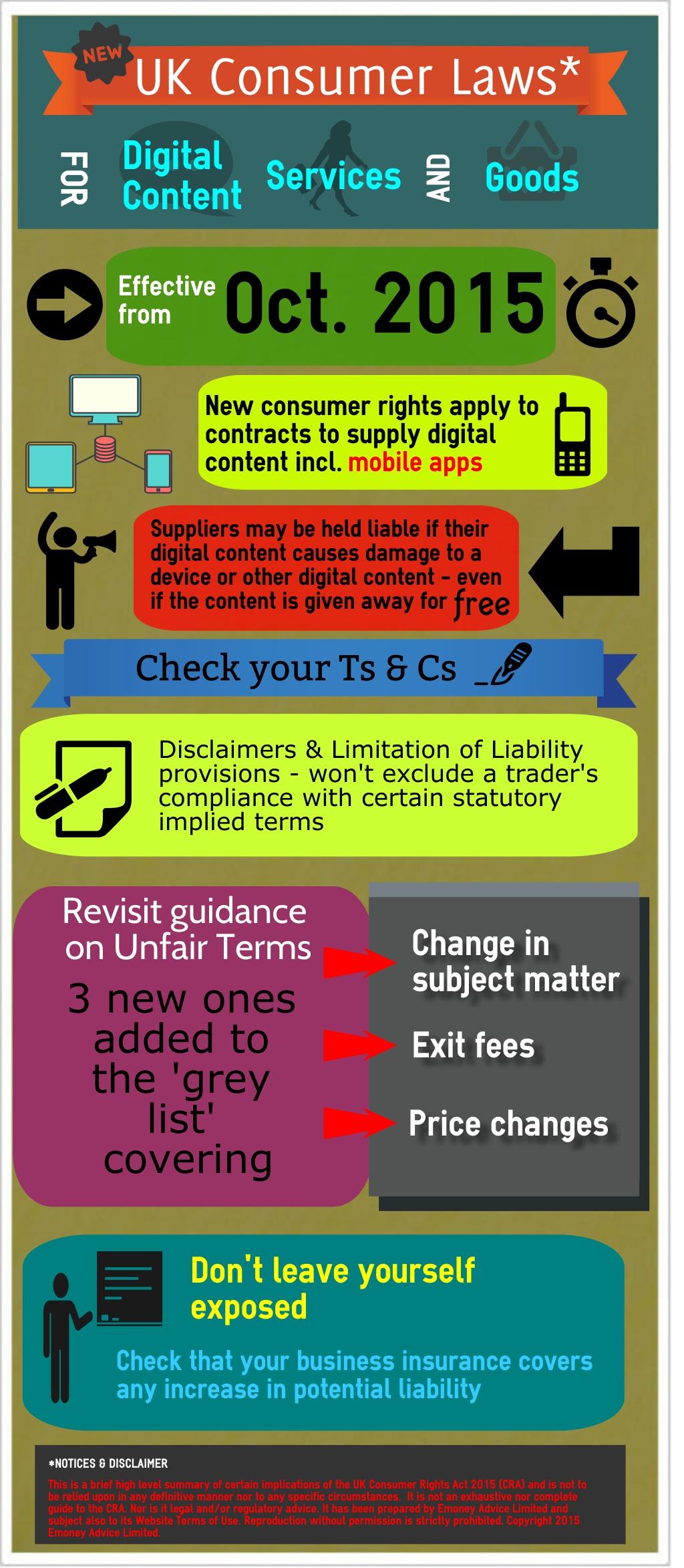 Search Legislation
