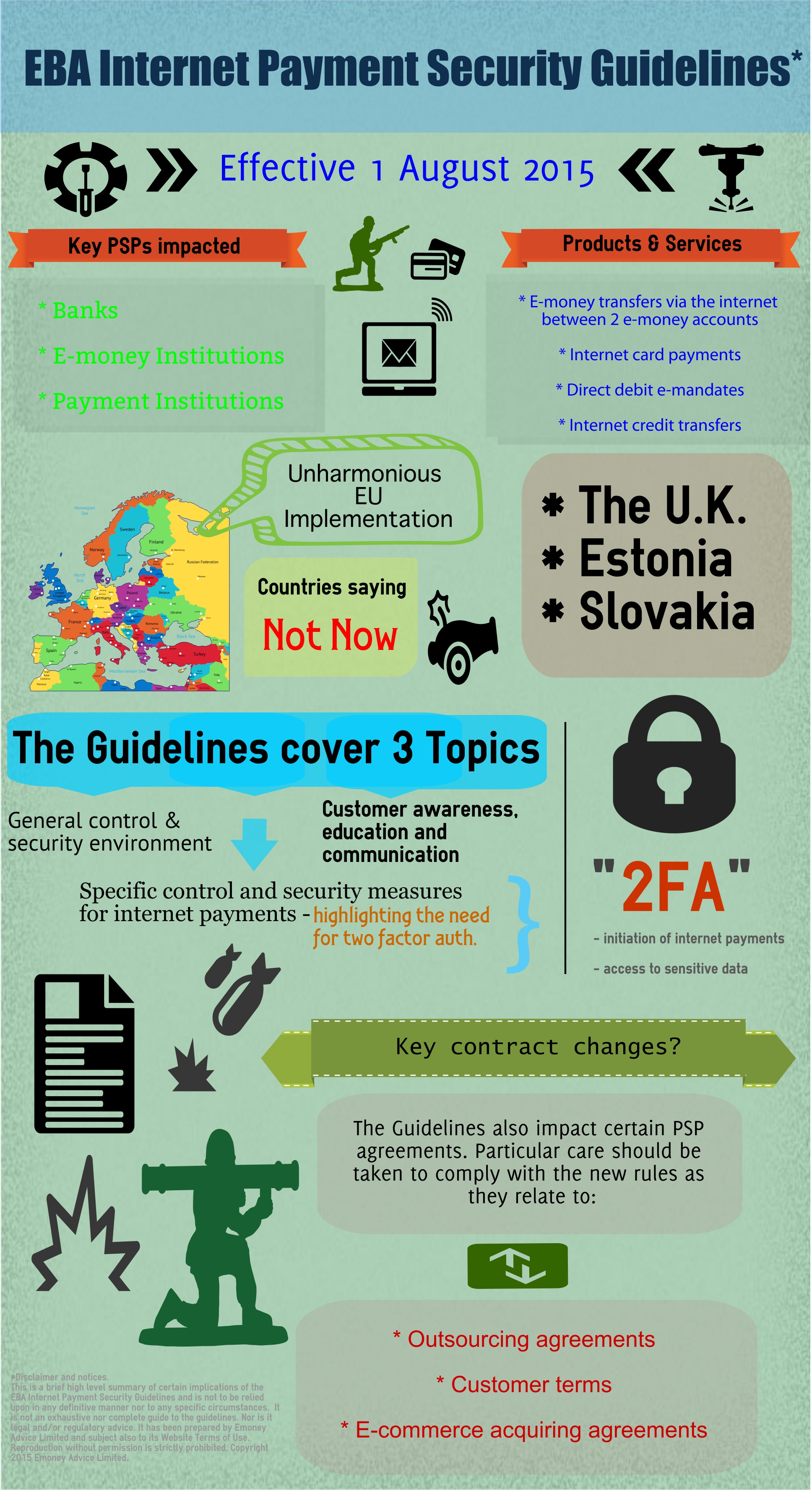 EBA Internet Payment Security Guidelines infographic