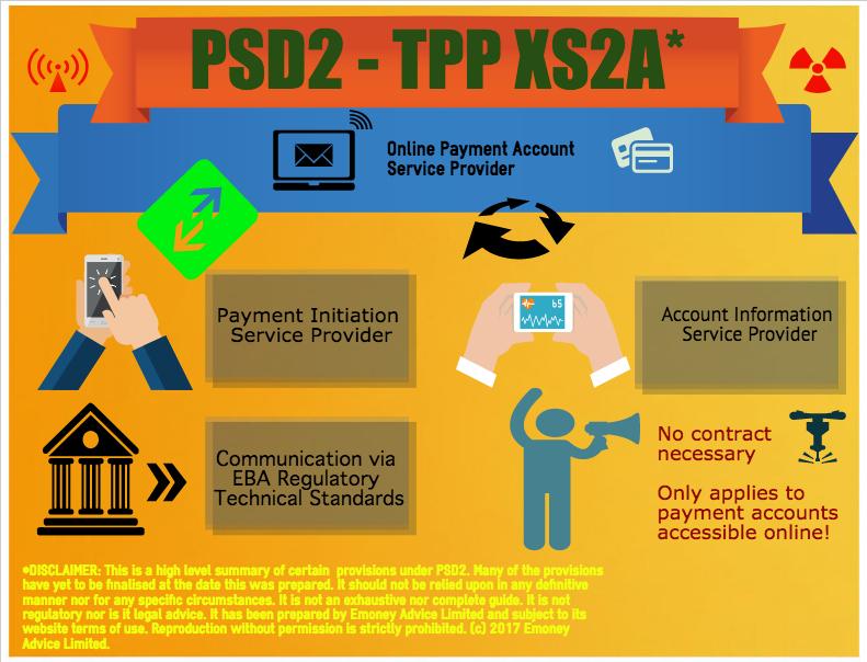 PSD2 TPP Access Rules RTS